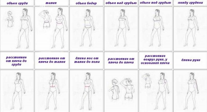 как правильно тренироваться в спортзале чтобы похудеть